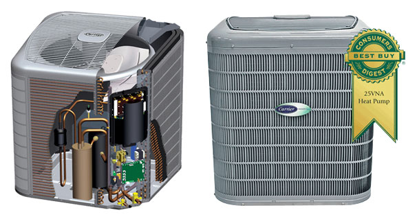 Carrier central heat and air conditioning